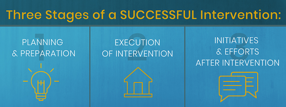 three stages of a successful intervention