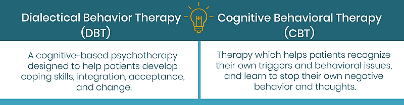 DBT and CBT - Inpatient Alcohol And Drug Rehab Centers