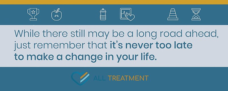 Never Too Late - Inpatient Alcohol and Drug Rehab